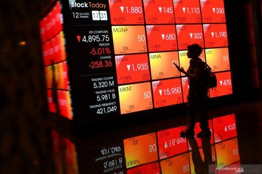 IHSG ditutup anjlok 108,17 poin, dipicu aksi jual investor asing