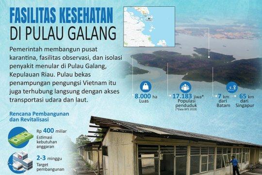 Fasilitas kesehatan di Pulau Galang