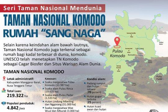 Taman Nasional Komodo, rumah 'sang naga'