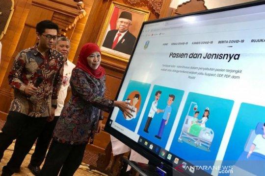 Laman deteksi diri dari COVID-19 diluncurkan di Jawa Timur