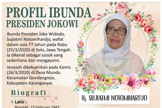 Ibunda Jokowi berpulang