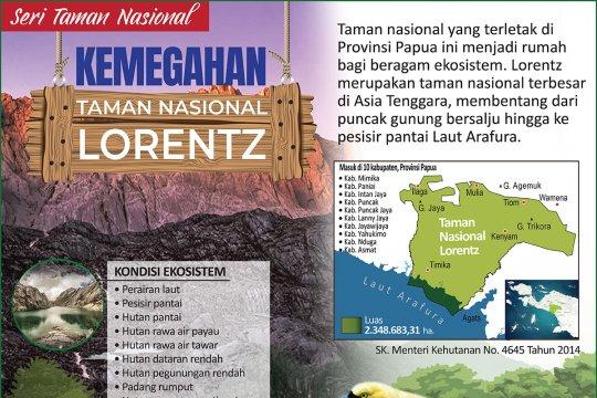 Kemegahan Taman Nasional Lorentz