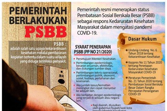 Pemerintah berlakukan PSBB