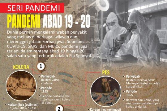 Pandemi pada abad 19-20