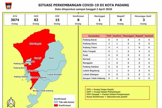 Warga Padang terkonfirmasi positif corona bertambah dua lagi