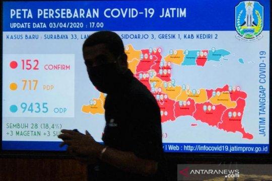 Gubernur: Jumlah pasien positif COVID-19 di Surabaya 77 orang
