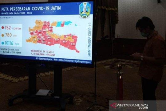Gubernur sebut tak ada tambahan pasien positif COVID-19 di Jatim