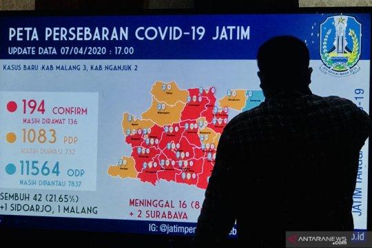 Gubernur: 21,65 persen pasien COVID-19 di Jatim sembuh