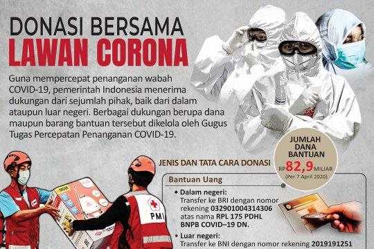 Donasi bersama lawan corona