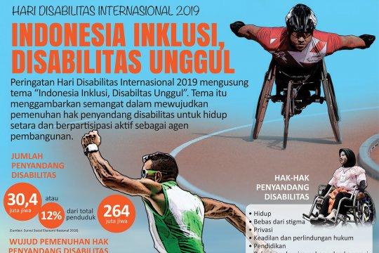 Hari Disabilitas Internasional 2019