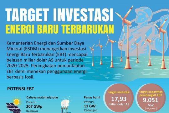 Target investasi energi baru terbarukan