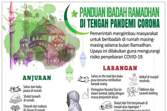 Panduan ibadah Ramadhan di tengah pandemi corona