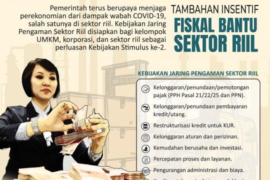 Tambahan insentif fiskal bantu sektor riil