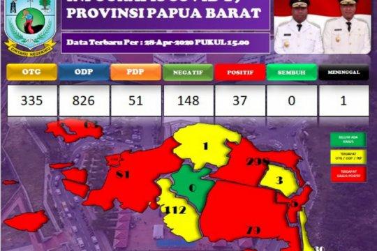 Bertambah 21 kasus positif COVID-19 di Papua Barat
