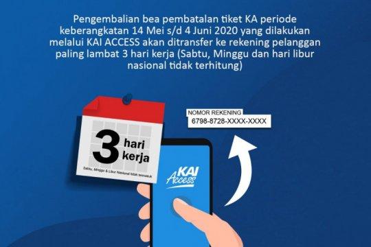 25 ribu calon penumpang KA Lebaran belum batalkan tiket