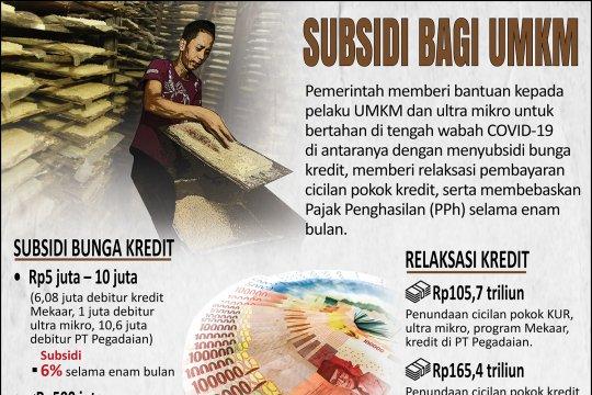 Subsidi bagi UMKM