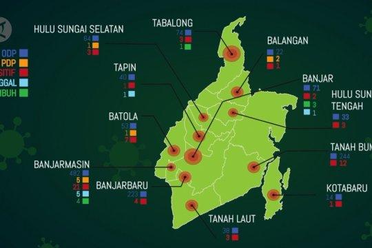 Tiga daerah jadi lokal transmisi, Kalsel siapkan gedung karantina