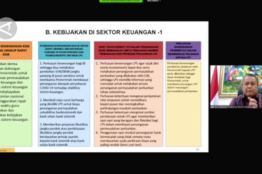 Biayai defisit fiskal, Bank Indonesia beli Surat Utang Negara