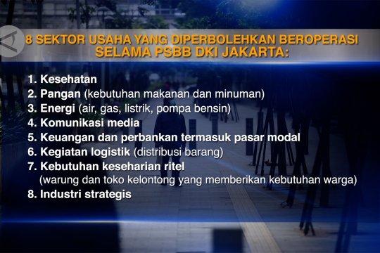 Ini 8 usaha yang boleh beroperasi ketika PSBB ibu kota