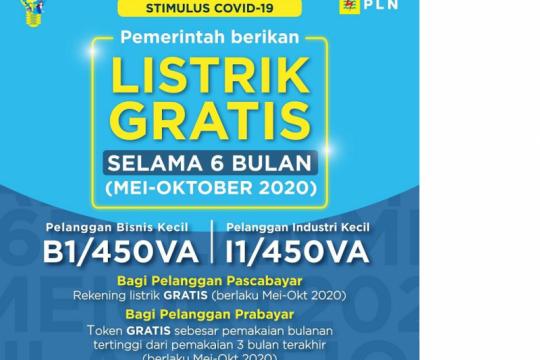 4.414 UMKM Riau bakal dapat stimulus gratis bayar listrik