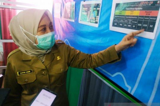 130 orang ODP-OTG COVID-19 Makassar jalani karantina