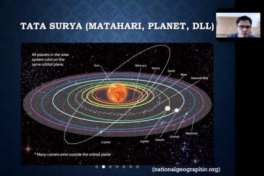 Puncak aktivitas matahari diperkirakan 2024 picu gangguan komunikasi