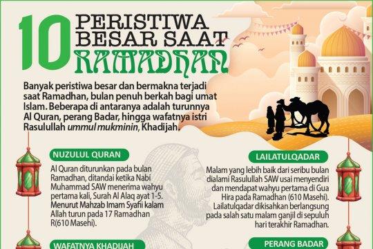 Sepuluh peristiwa besar saat Ramadhan