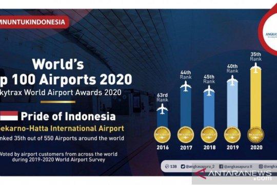 Soekarno-Hatta peringkat 35 bandara terbaik dunia