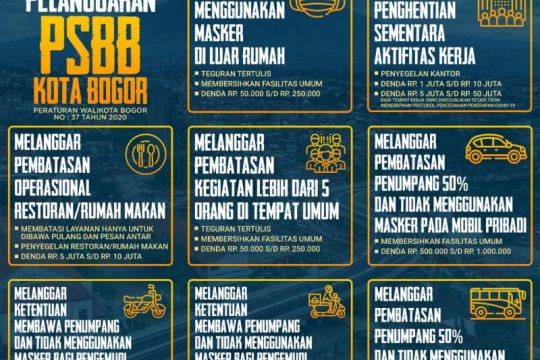 Pemkot Bogor terbitkan aturan denda dan sanksi sosial PSBB tahap III