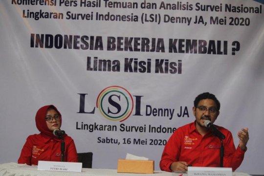 LSI Denny JA: Warga bisa bekerja kembali dengan lima kisi
