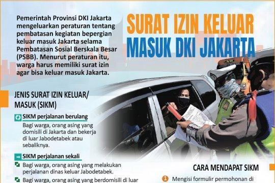 Surat izin keluar masuk DKI Jakarta