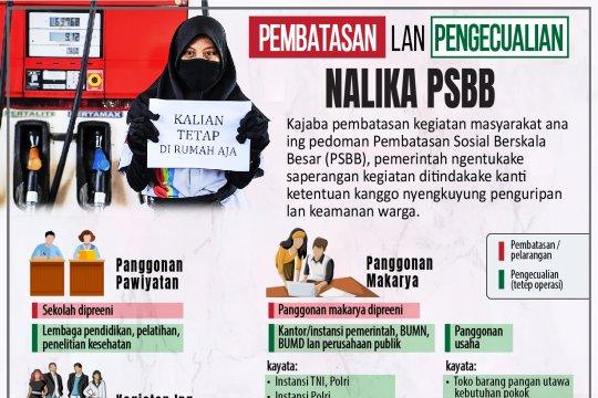 Pembatasan lan pengecualian nalika PSBB