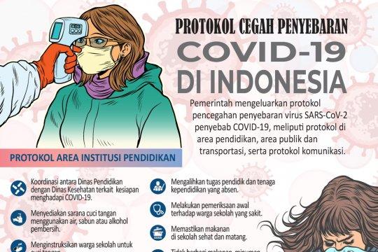 Protokol cegah penyebaran COVID-19 di Indonesia