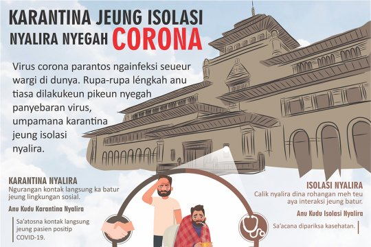 Karantina jeung isolasi nyalira nyegah corona