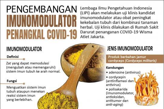 Pengembangan imunomodulator penangkal COVID-19