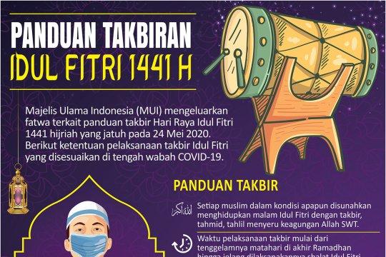 Panduan takbiran Idul Fitri 1441 H