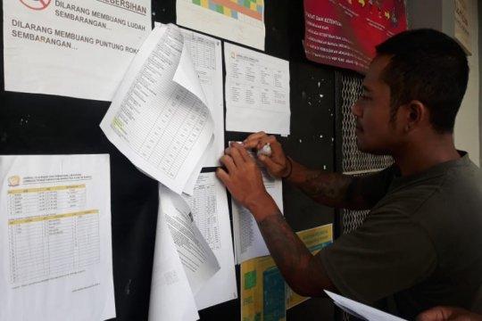 Kakanwil Kemenkumham Bali sebut dua syarat pemberian remisi Lebaran
