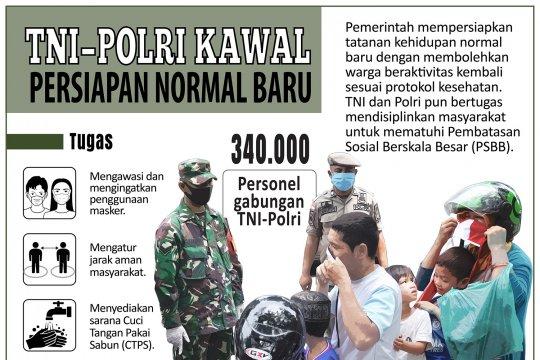 TNI Polri kawal persiapan normal baru