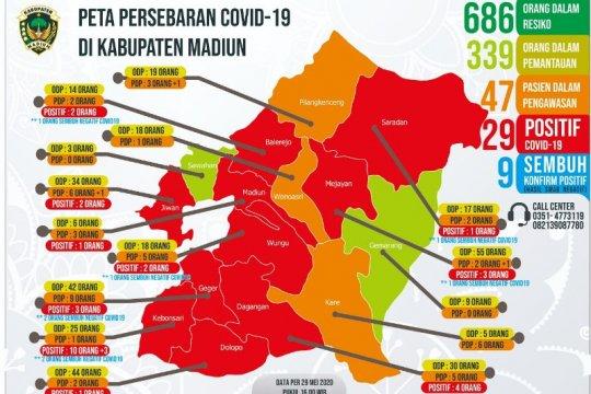 Satu keluarga tiga orang pasien COVID-19 baru di Kabupaten Madiun