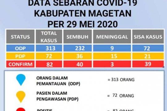 Tambah enam, positif COVID-19 di Magetan-Jatim  naik  jadi 82 orang