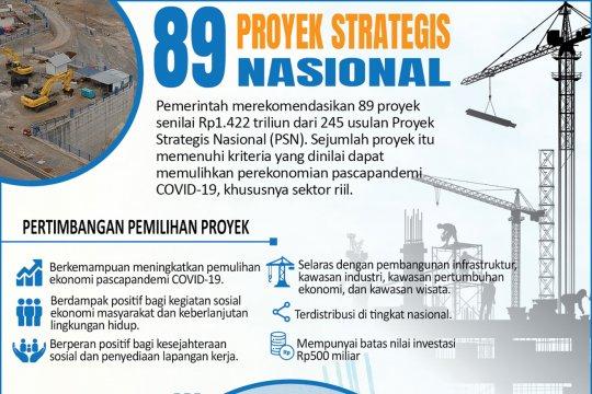 89 proyek strategis nasional
