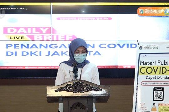 Bertambah 11, pasien sembuh COVID-19 di Jakarta mencapai 1.689 orang