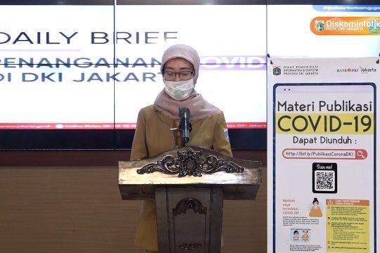 COVID-19 Jakarta terkini, 7.053 positif dan 142.703 sampel untuk PCR