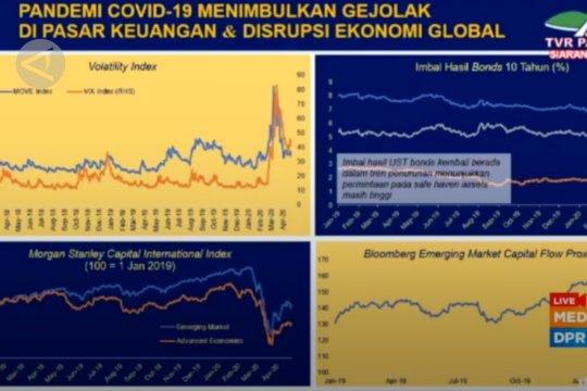 Badan Anggaran DPR dukung Perppu COVID-19