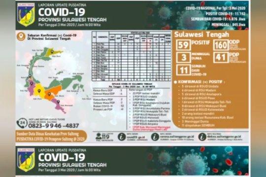 11 Pasien positif COVID-19 di Sulteng dinyatakan sembuh