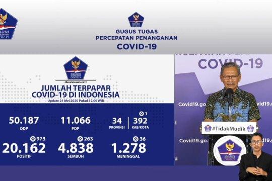 Kasus positif COVID-19 bertambah signifikan