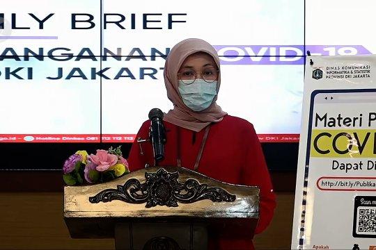 Terkini COVID-19 DKI Jakarta : 1.558 sembuh dari 6.316 kasus positif