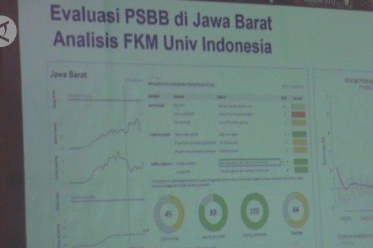 Awal Juni,  adaptasi normal baru dimulai di Jawa Barat