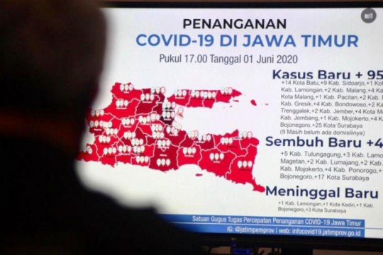 Gugus Tugas Jatim catat pasien positif COVID-19 mencapai 4.920 orang
