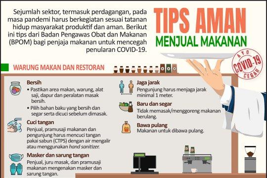 Tips aman menjual makanan